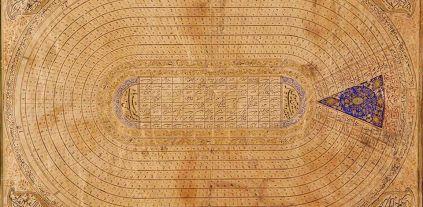 Calendario islamico, inchiostro su carta, India, Deccan, 1891